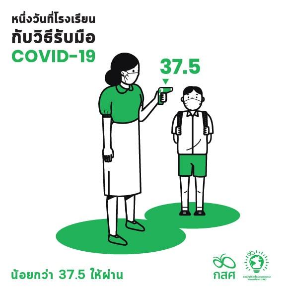 Poster คำเตือนเบื้องต้น สำหรับใช้ในสถานศึกษา